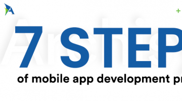 7 Steps in Mobile App Development Process