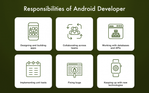Responsibilities-of-Android-Developers