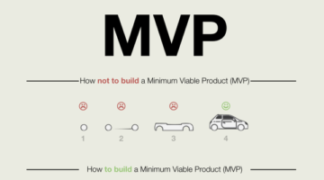 How to Build your Minimum Viable Product(MVP) in 2021